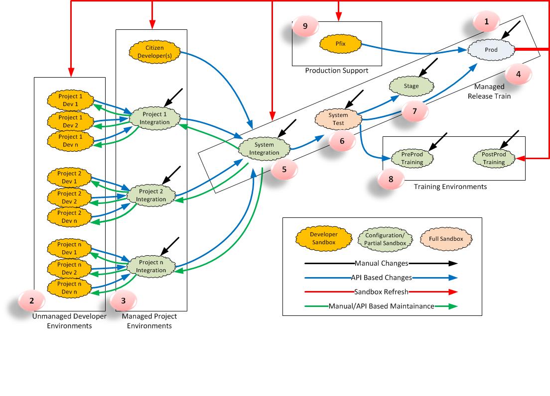 environment-management1